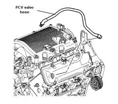 pcv valve and hose on a 2005 saturn relay the 3 5 liter motor