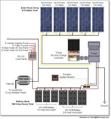 wiring diagrams for solar panel installation the wiring diagram Solar Power Installation Diagram solar panels wiring diagram installation wiring diagram and, wiring diagram solar power system diagram