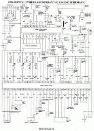 llv wiring diagram 94 wiring library 1992 chevy suburban wiring diagram expert schematics diagram rh atcobennettrecoveries com 92 gmc suburban radio wiring