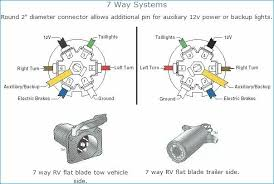 7 blade wiring diagram awesome 4 wire trailer wiring diagram 7 blade wiring diagram unique 50 7 pin plug wiring diagram hr0f aahcfo image of