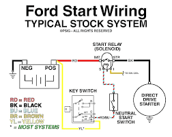 starter relay wiring diagram 1978 ford solenoid 5 pack and likeness starter relay wiring diagram 1983 dodge d 150 starter relay wiring diagram 1978 ford solenoid 5 pack and likeness