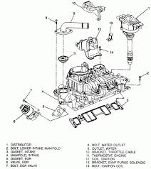 4 3 vortec engine diagram wiring diagram for you • 4 3 v6 engine diagram wiring library rh 59 nmun berlin de chevy s10 4 3 engine
