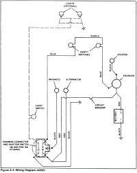simplicity regent wiring diagram wiring diagram and hernes simplicity ztr 7500 wiring diagram home diagrams