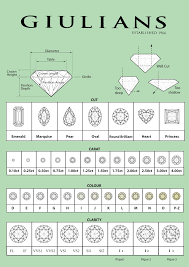 Diamond Chart Diamond Grading Chart for white diamonds continue gem education 1