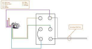 wiring diagram 110v electric motor wiring diagram single phase ac motor reversing switch wiring diagram at Reversible Electric Motor Wiring Diagram