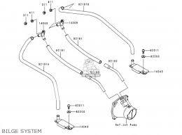 diagram of a boats bilge pump diagram wiring diagram, schematic Automatic Bilge Pump Wiring Diagram electric aerator pumps also rule mate automatic bilge pump wiring diagram as well basic boat bilge rule automatic bilge pump wiring diagram