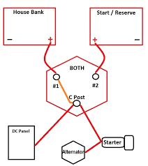 lx torana tacho wiring diagram wiring diagram holden lx torana wiring diagram diagrams