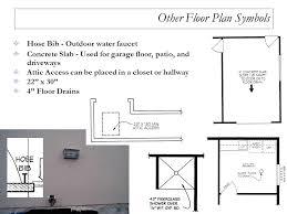 other floor plan symbols