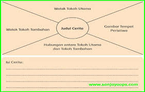 Vested interest yaitu kepentingan yang tertanam dengan kuat pada suatu kelompok. Kunci Jawaban Uji Kompetensi Hal 48 Sejarah Indonesia Guru Galeri