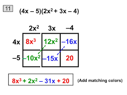 moreover 3 4 MORE Factoring     ppt video online download further Differentiate The Function F Where Fx  Is  a   2x       Chegg together with Lesson plan in mathematics iv as well Cross Screw With Countersink Drill Bit White 4 2x25 together with upun terminal block additionally LINC 2X2 5 BLUE B100 in addition  moreover 6 8 Multiplying Polynomials   ppt video online download likewise  moreover The Art of Carlo Colantuoni   Bodies. on 4 2x2 5