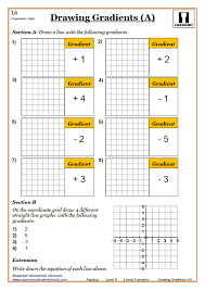Linear Functions Worksheet PDF | Graphing Linear Functions Worksheet