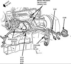 1987 corvette radiator fan doesnt come on seems to be in the wiring 2000 Corvette Cooling Fan Relay Wiring Diagram 2000 Corvette Cooling Fan Relay Wiring Diagram #59 Electric Furnace Fan Relay Wiring Diagram