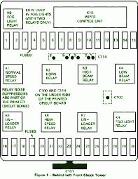 1984 bmw 528i fuse box diagram imaia co uk \u2022 98 bmw 540i fuse box diagram at 1998 Bmw 528i Fuse Box Diagram