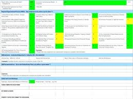 Project Tracking Spreadsheet Excel Free Project Tracking Spreadsheet Template And Simple Status