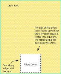 Quillow Pattern Classy How To Make A Quilt Into A Quillow Cluck Cluck Sew