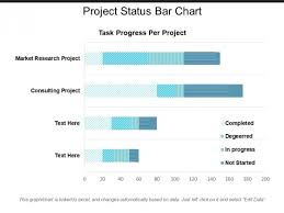 Project Status Slide Project Status Bar Chart Ppt Powerpoint Presentation Ideas