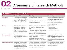 Introduction To Business Research Methods case study limitations and strengths