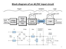 plc processors and dio discrete inputs 25 26 block diagram