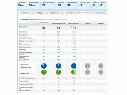 Competitive Matrix Template Competitor Analysis For Seo Smart Insights