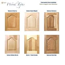 different types of furniture wood. Types Of Wood For Furniture Making Different O
