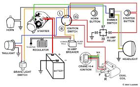 sportster wiring diagram schematics and wiring diagrams 1996 harley davidson sportster wiring diagram digital
