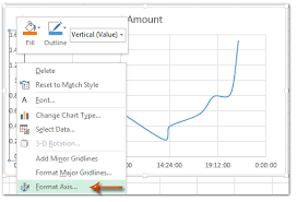 How To Format Chart Axis To Percentage In Excel