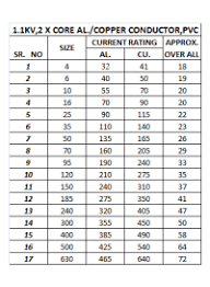 Motor Hp And Cable Size Chart Motor Amp Chart 3 Phase
