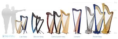 Lever Harp Key Chart Choose Your Harp Harp School