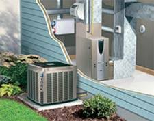 home air conditioning system diagram. ductwork to transfer the cooled air throughout home conditioning system diagram k