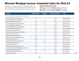 Medicare supplement insurance is also known as medigap because it covers gaps in original many companies that sell medicare supplement insurance also offer life insurance policies. Https Www Kff Org Wp Content Uploads Sites 2 2014 10 Missourimedigapcomplaints Pdf