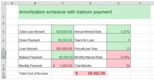 amortization schedule with balloon payments