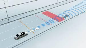курсовой устойчивости автомобиля Системы курсовой устойчивости автомобиля