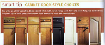 raised panel cabinet door styles. Flat Panel Cabinet Door Styles And Curved Raised Bead Board Cathedral