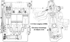 mopar dodge plymouth chrysler 2 2 liter engine tbi or carbureted 2 5 liter engine diagrams