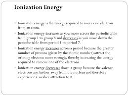 Periodic Trends Ionization PotentialAtomic Emissions Electron ...