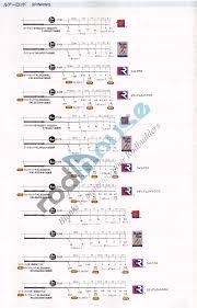 Fuji New Concept Guide Chart