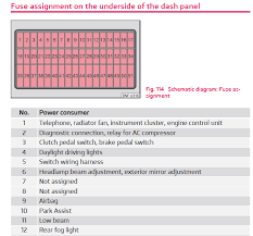 fuse user guide fuse box fuses vw up forums edited by robbyrook 30 2014 at 8 31pm