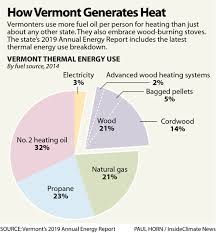 Vermont Doubles Down On Wood Burning With Consequences For
