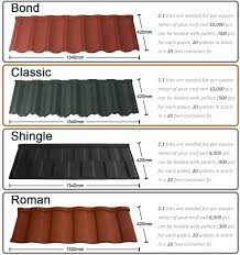 gallery metal roof types pictures27