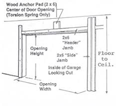 framing details overhead door pany of corbin inc overhead door door frame garage door