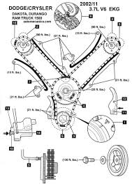 2005 dodge ram 3 7l timing marks 1999 ford ranger 4 liter engine diagram at