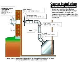install gas fireplace install gas fireplace install gas fireplace self install gas fireplace insert install gas fireplace installing gas cost to install gas