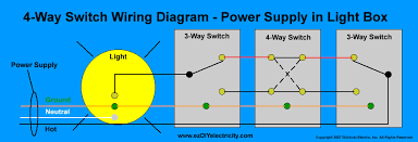 4 way switch wiring diagram power at light 4 image 4 way switch wiring options 4 image wiring diagram on 4 way switch wiring