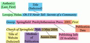 website cite mla web mla format omfar mcpgroup co