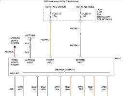 integra stereo wiring diagram wiring diagrams best 1998 acura integra radio wiring diagram simple wiring diagram site acura integra fuse box acura integra
