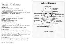 se makeup face charts templates