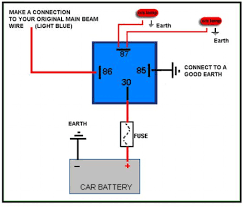 4 pin automotive relay wiring wire center \u2022 8 Pin Relay Wiring Diagram simple car relay wiring diagram 4 pin beauteous afif rh afif me 4 pole relay wiring 4 pole relay wiring diagram