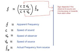 frequency change doppler shift doppler log