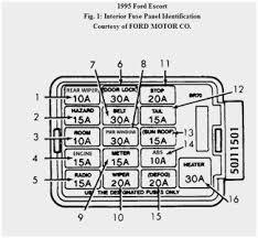 98 zx2 fuse diagram wiring diagram list zx2 fuse diagram wiring diagram expert 98 ford escort zx2 fuse box diagram 98 zx2 fuse diagram