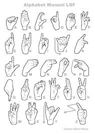Rocbo Orthographe Phon Tique Sms Alphabet Dactylologique